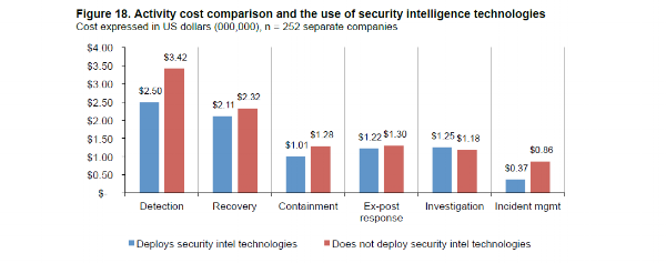 hp_2015_cost_of_cyber_crime_1.png